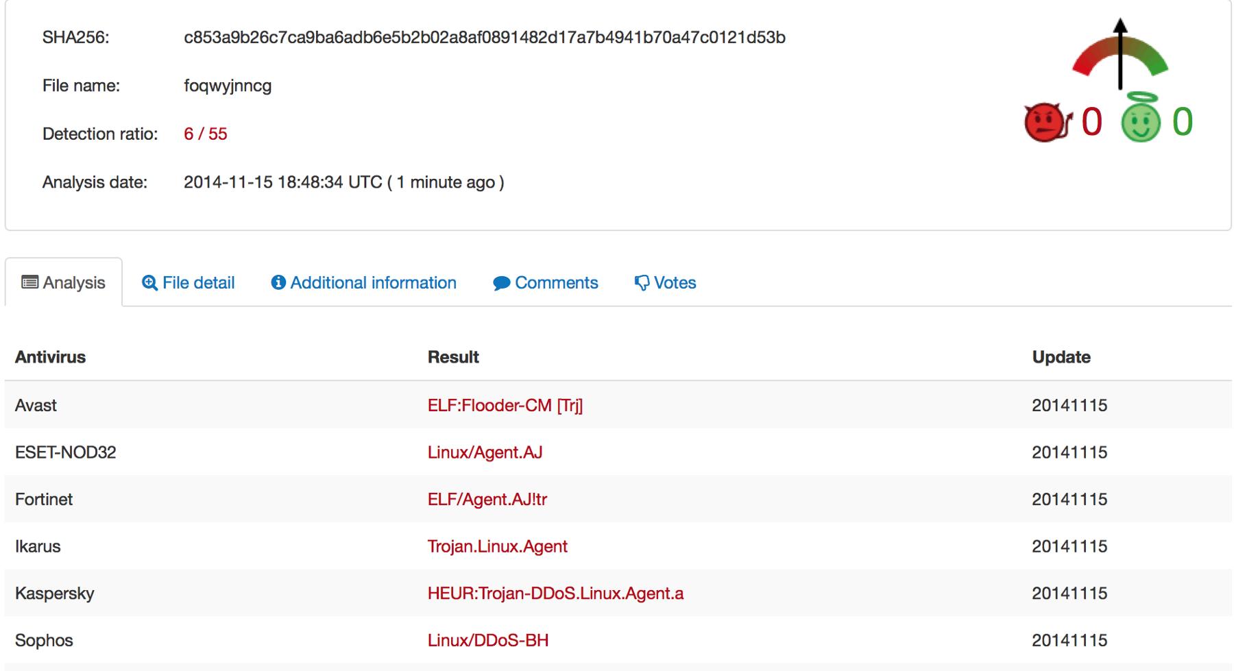 itw-malware-virustotal-first